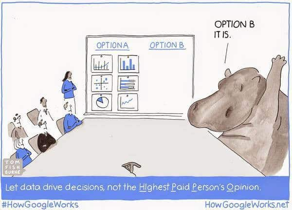 HiPPOS - de Highest Paid Person's Opinion