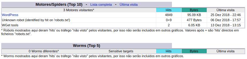 Stats - Motores de Busca