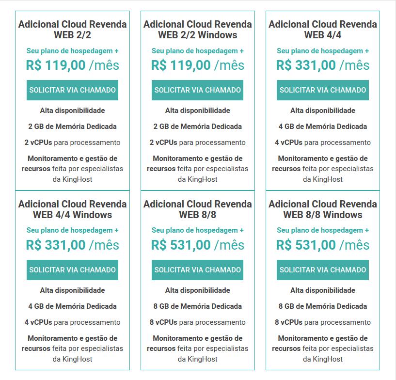 Contratação do adicional de cloud.